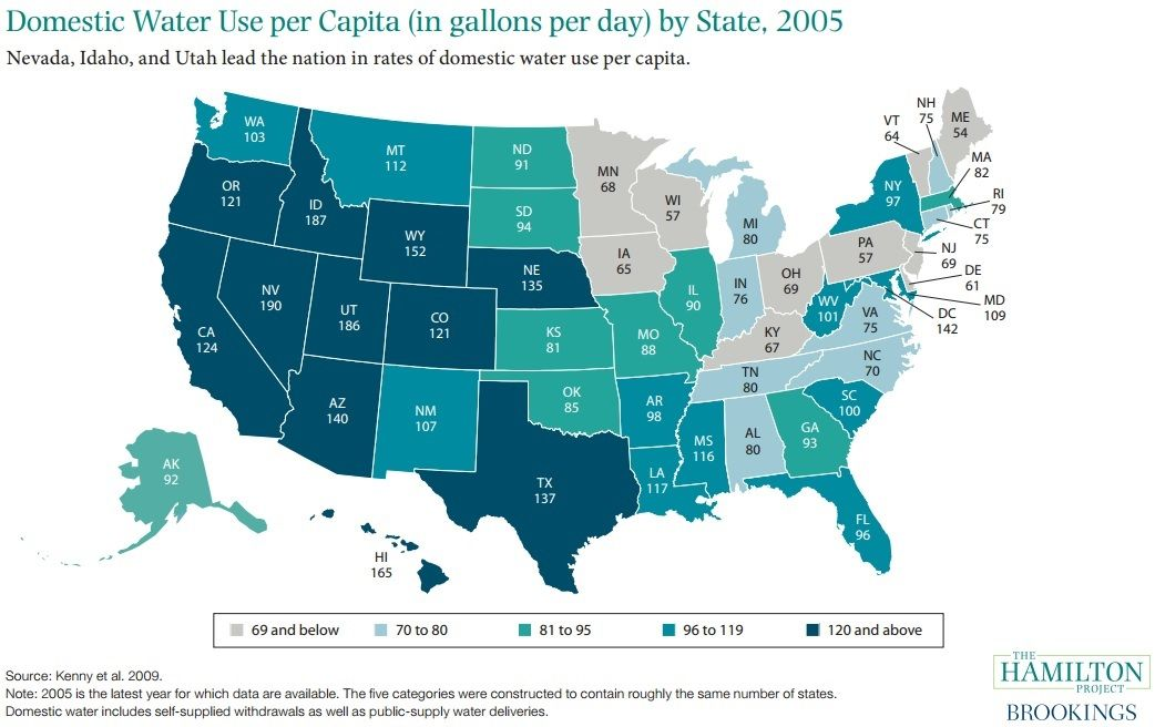 Average Monthly Water Bill in Large U.S. Cities, 2010 | The ...